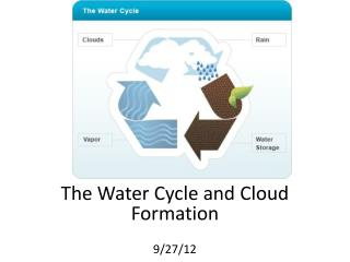The Water Cycle and Cloud Formation 9/27/12