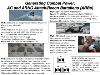 Generating Combat Power: AC and ARNG Attack/Recon Battalions (ARBs)
