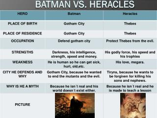 BATMAN vs. Heracles