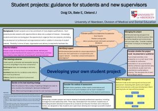 Student projects: guidance for students and new supervisors