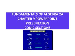 FUNDAMENTALS OF ALGEBRA 2A CHAPTER 9 POWERPOINT PRESENTATION CONIC SECTIONS