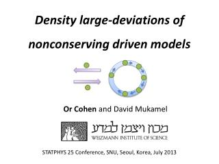 Density large-deviations of nonconserving driven models