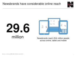 Newsbrands have considerable online reach