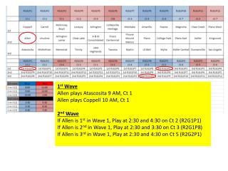 1 st  Wave Allen plays  Atascosita  9 AM, Ct 1 Allen plays Coppell 10 AM, Ct 1 2 nd  Wave