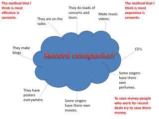 Record companies!