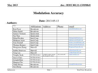 Modulation Accuracy