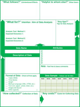 """What for?""  Intention / Aim of Data Analysis Analysis Tool / Method 1 : Expected  Outcomes  1:"