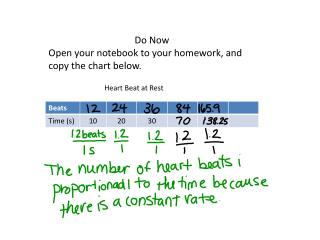 Do Now Open your notebook to your homework, and copy the chart below.