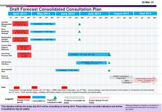 Draft Forecast Consolidated Consultation Plan