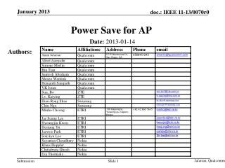 Power Save for AP
