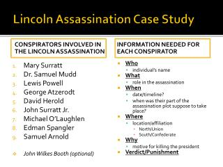 Lincoln Assassination Case Study