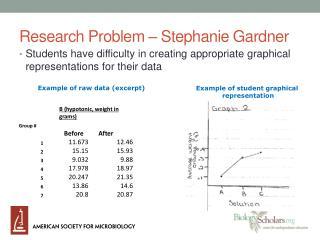 Research Problem – Stephanie Gardner