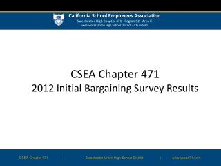 CSEA Chapter 471  2012 Initial Bargaining Survey Results