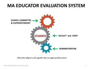 MA EDUCATOR EVALUATION SYSTEM