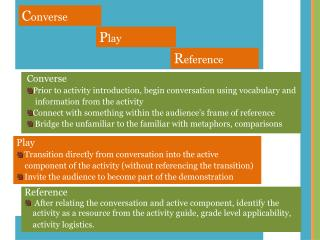 Converse Prior to activity introduction, begin conversation using vocabulary and