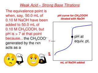 Weak Acid – Strong Base Titrations