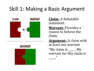 Skill 1: Making a Basic Argument