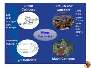Higgs Factory  Workshop  Fermilab , 14-16 2012 Experimental summary Alain Blondel