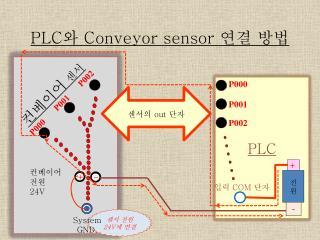 PLC 와  Conveyor sensor  연결 방법