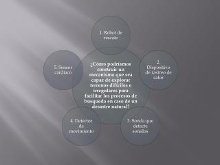 trabajo informatica1