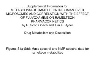 Figures S1a-S8d: Mass spectral and NMR spectral data for ramelteon metabolites