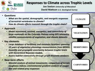 Responses to Climate across Trophic Levels Joe Sexton  University of Maryland