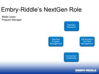 Embry-Riddle s NextGen Role