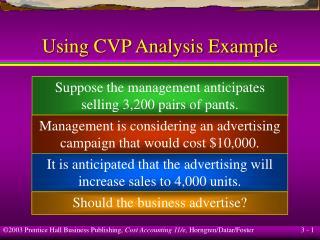 Using CVP Analysis Example