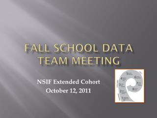 Fall School Data Team Meeting