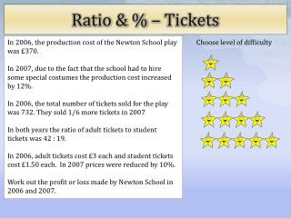 Ratio & % � Tickets