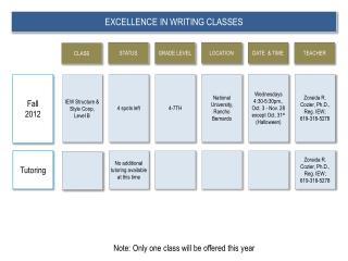 EXCELLENCE IN WRITING CLASSES