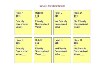 Services Providers Conjoint