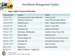 Enrollment Management Update