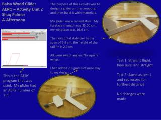 Balsa Wood Glider AERO – Activity Unit 2 Shaq Palmer A-Afternoon