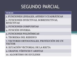 SEGUNDO PARCIAL