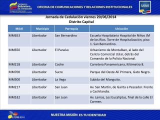 Jornada de  Cedulación viernes  20/06/2014 Distrito Capital
