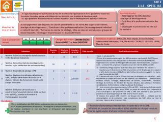 AXE 2 2.1.1    GPTEC  IAE