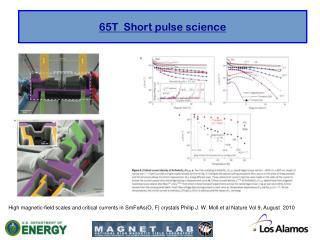 65T  Short pulse science