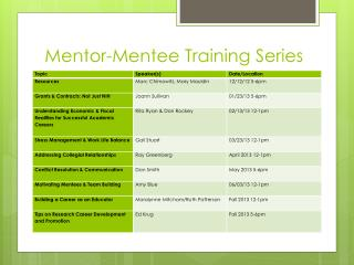 Mentor-Mentee Training Series