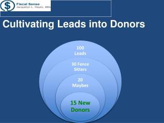 Cultivating Leads  into Donors