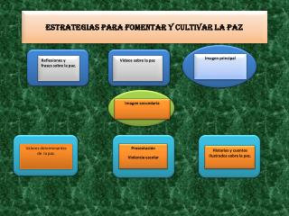 ESTRATEGIAS PARA FOMENTAR Y CULTIVAR LA PAZ