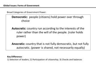 Global Issues: Forms of Government