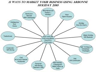 13 Ways to Market your business using Arbonne Holiday 2010