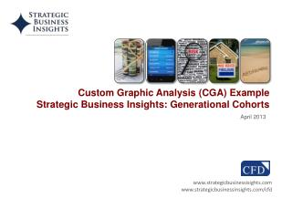 strategicbusinessisights strategicbusinessinsights/cfd
