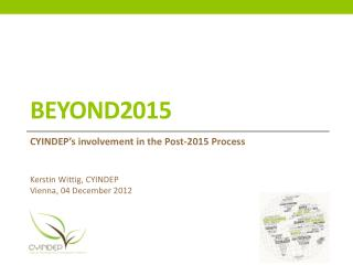 Beyond2015