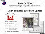 2004 CATTMIC  Terrain Knowledge   Key to the Future Force   29th Engineer Battalion Update