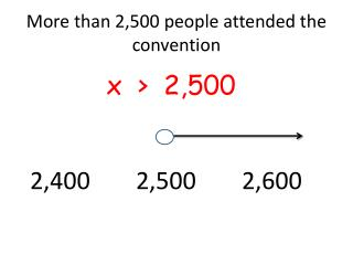 More than 2,500 people attended the convention