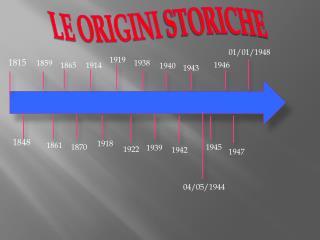 LE ORIGINI STORICHE