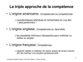 La triple approche de la comp tence