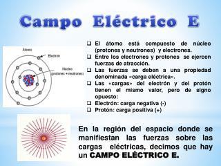 Campo   Eléctrico   E